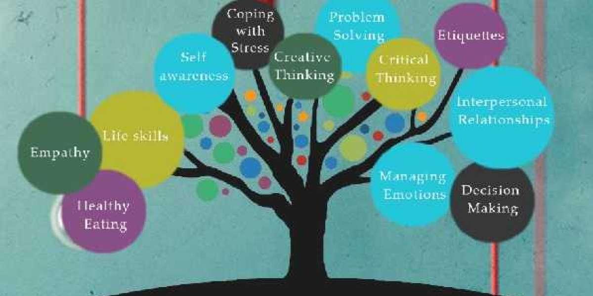 Importance of life skills