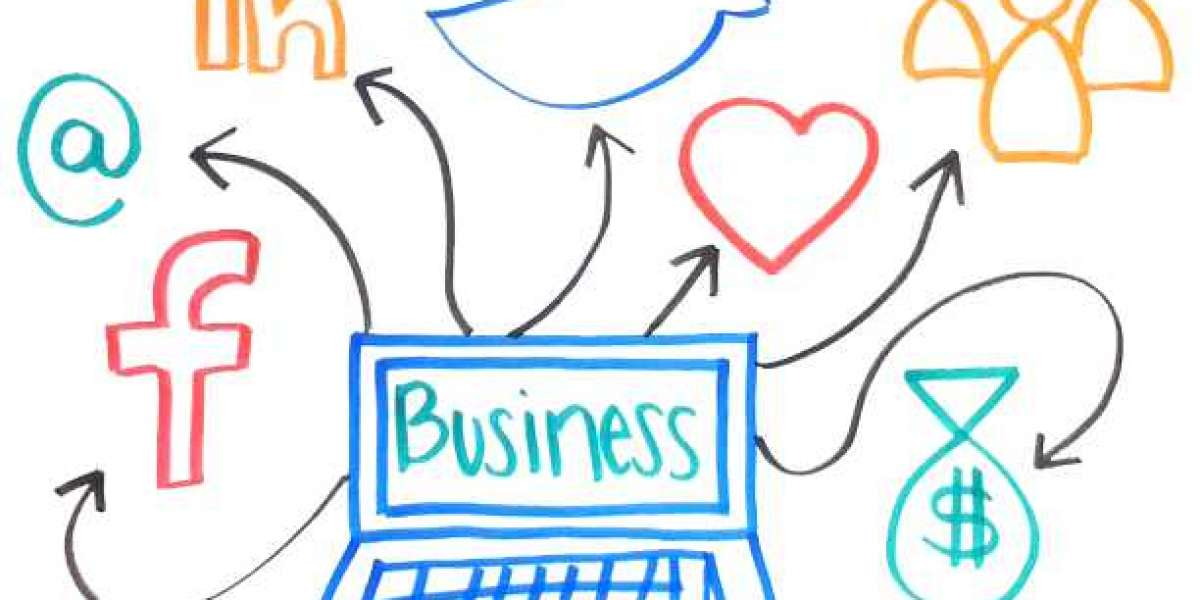 Importance of Social Networking Sites for Business